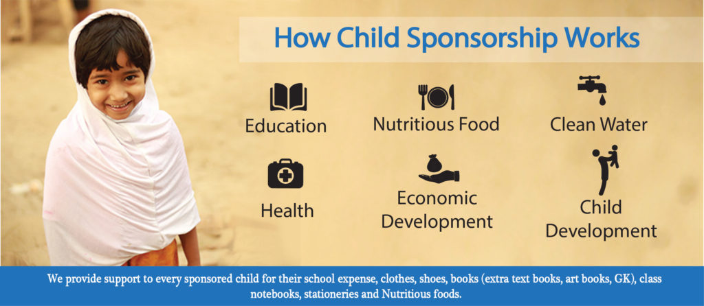 How Child Sponsorship Works